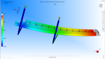 Moldflow Analyse